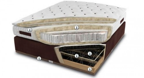 75 000 For The Most Expensive Bed In The World Think Vip